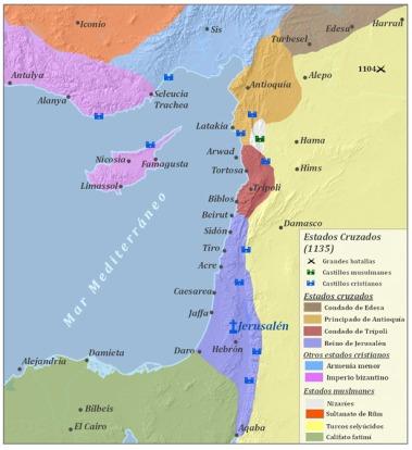 Estados Cruzados